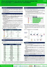 PRICE DIFFERENCES FOR ONCOLOGY DRUGS ACROSS THE EU-5 COUNTRIES: A COMPARATIVE ASSESSMENT - ISPOR Barcelona